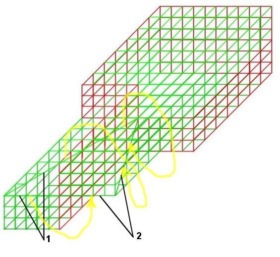 Рис. 6 схема полного замыкания края простейшей модели односторонней поверхности с краем